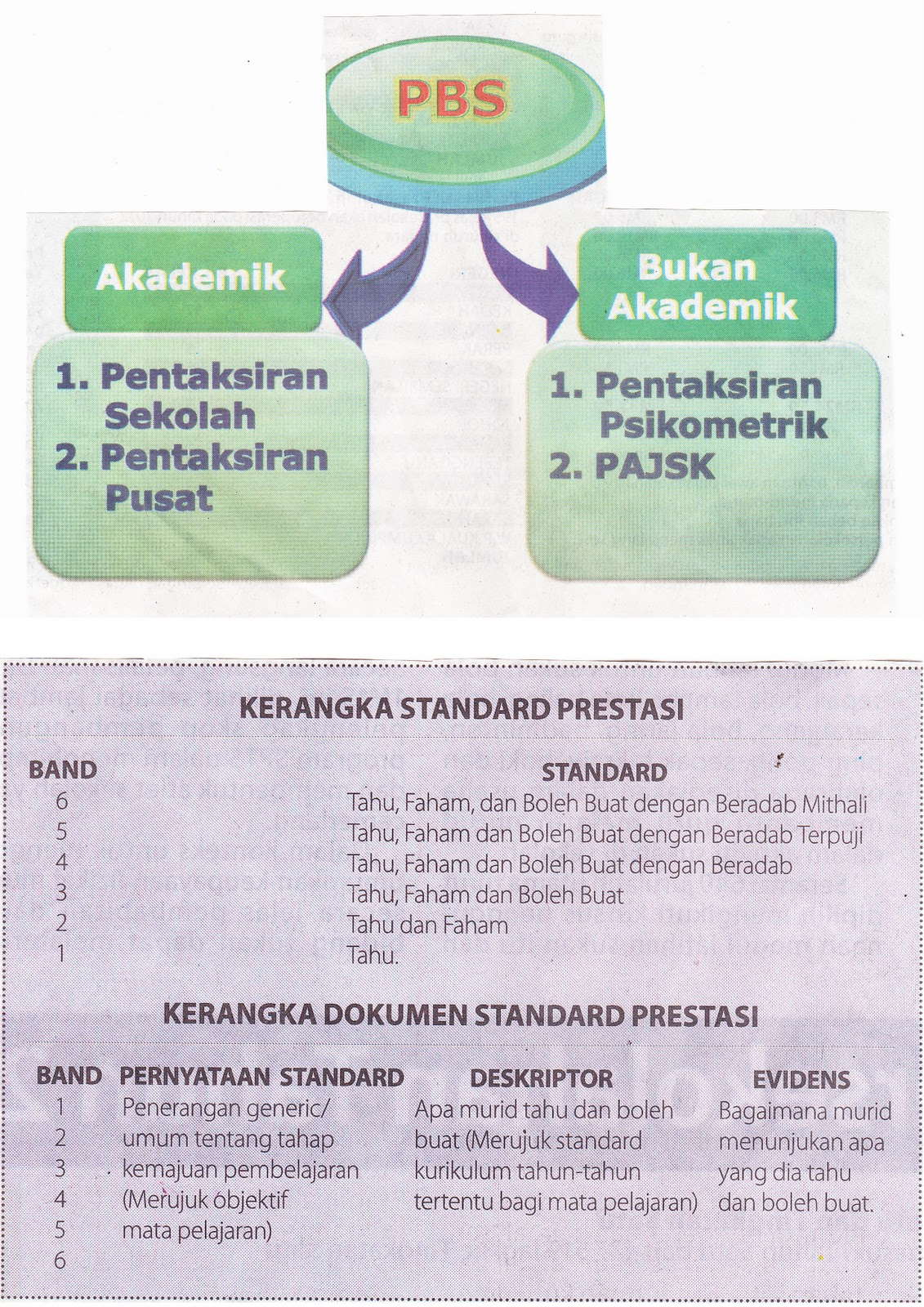 Kurikulum Standard Sekolah Menengah Kssm Mulai 2014 Kementerian