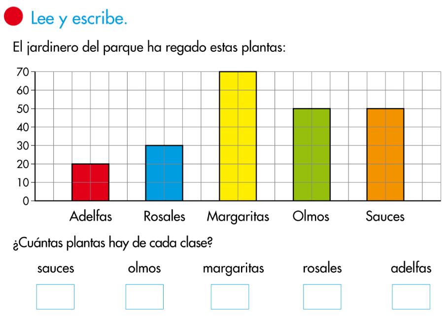 http://www.primerodecarlos.com/SEGUNDO_PRIMARIA/mayo/tema_3-3/actividades/mates/recuento_datos_1/visor.swf