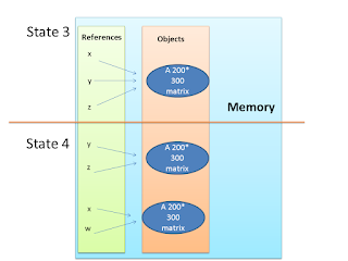 A test for memory management of SAS/IML