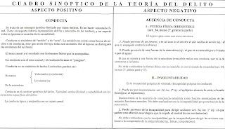Elementos del Derecho Penal y Procesal Penal. Universidad