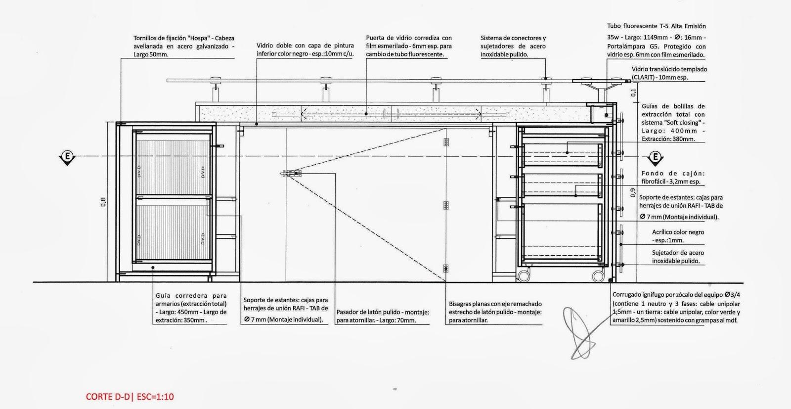 Muebles detalles obtenga ideas dise o de muebles para su for Muebles a escala 1 50 para planos
