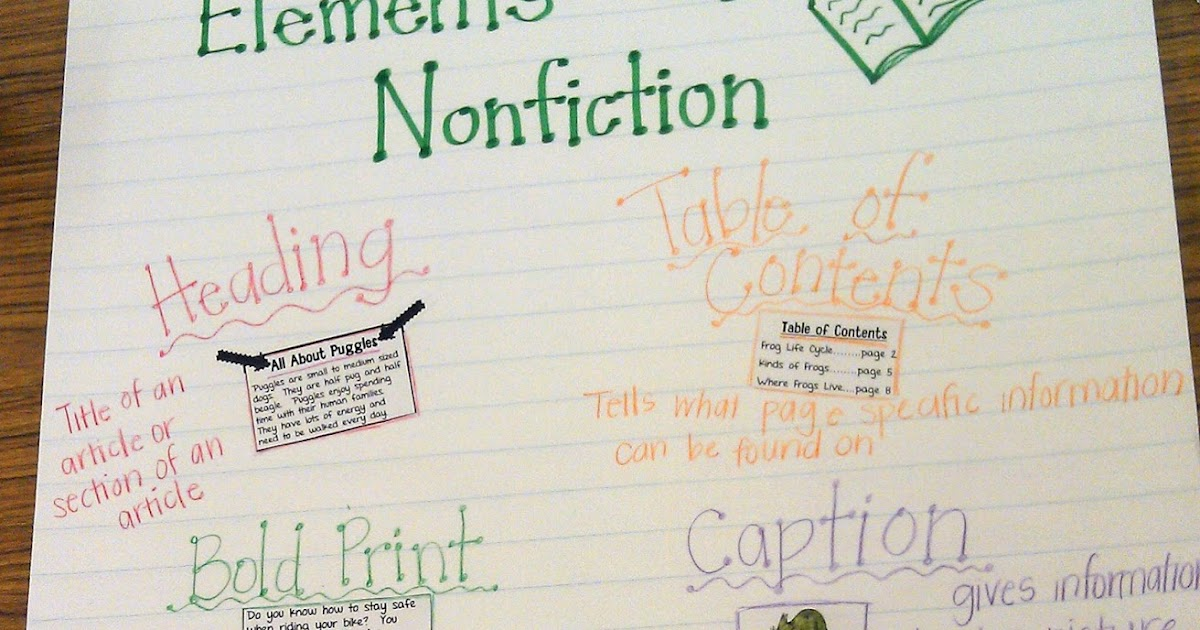 nonfiction essays for elementary students Unit of study: literary nonfiction  and middle grades in introducing students to literary nonfiction  it would be great for upper elementary level as well.