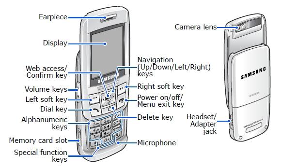 Инструкция К Телефоны Samsung