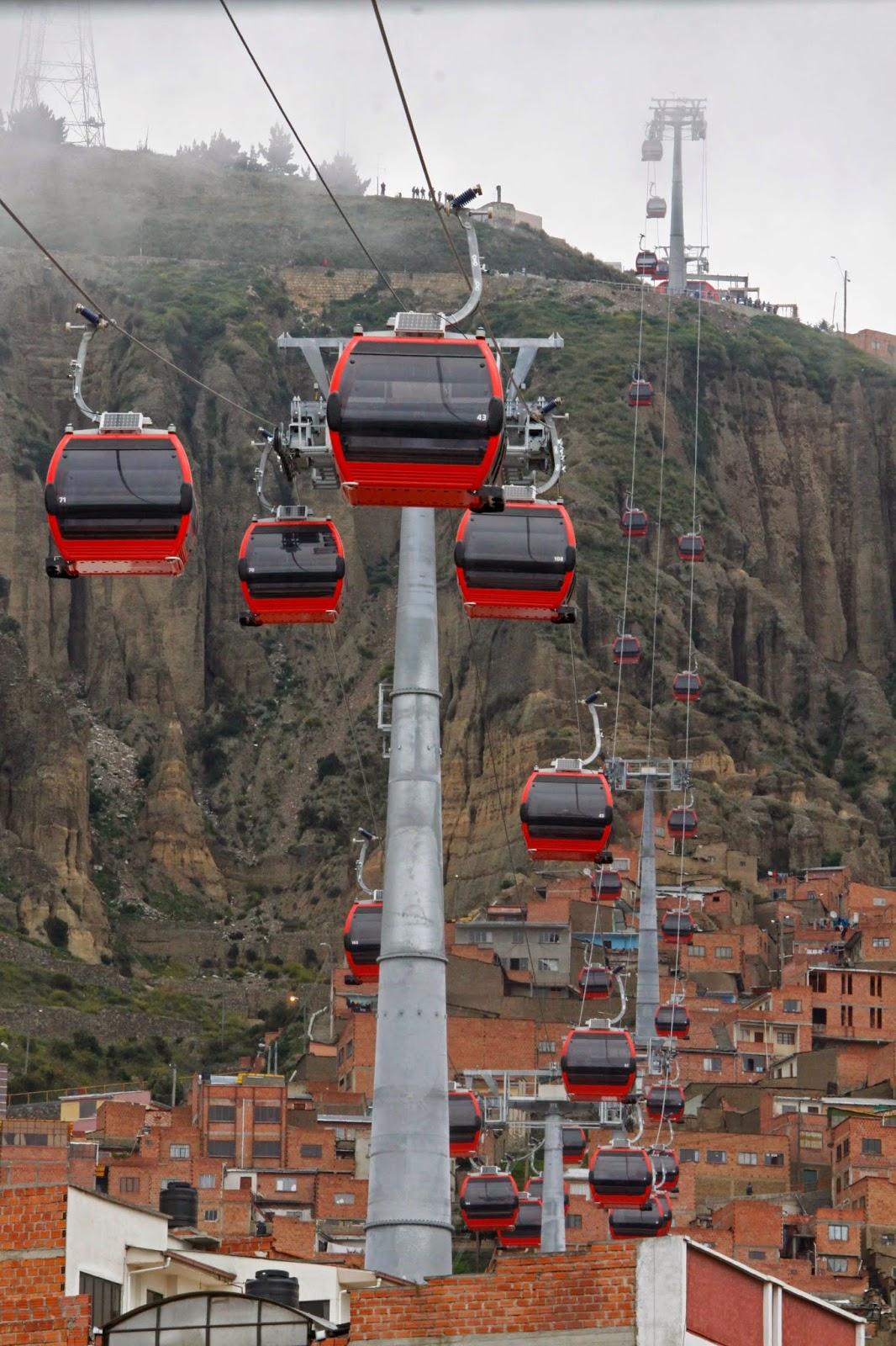 Teleféricos de Bolivia