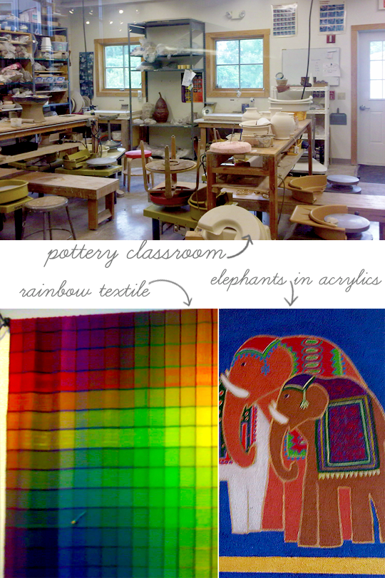 classroom and gallery