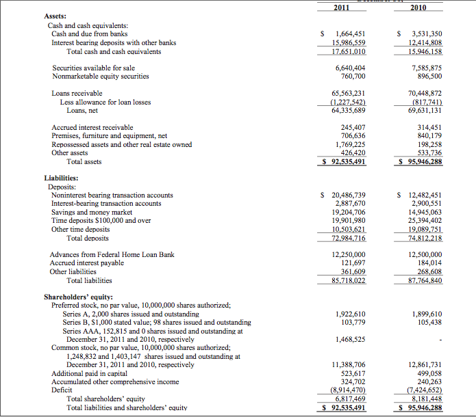February 2014 – Profit and Loss and Balance Sheet Template