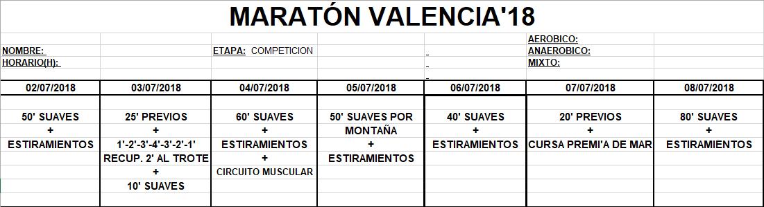 Entreno Maratón Valencia'18