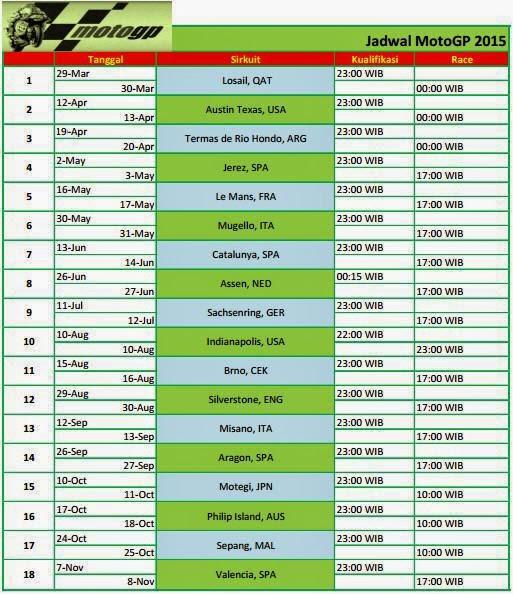 Jadwal MotoGP 2015 Trans7 dan jam tayang siaran langsung (live race ...