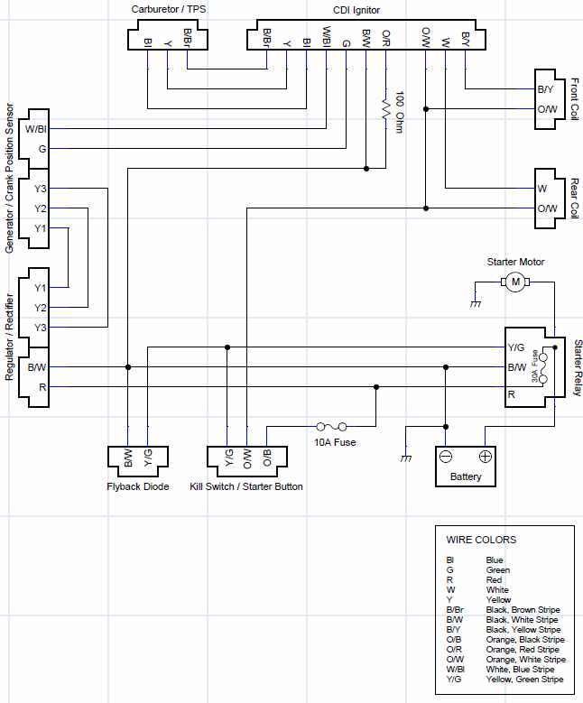 kawasaki 650 atv wiring diagram get free image about wiring diagram