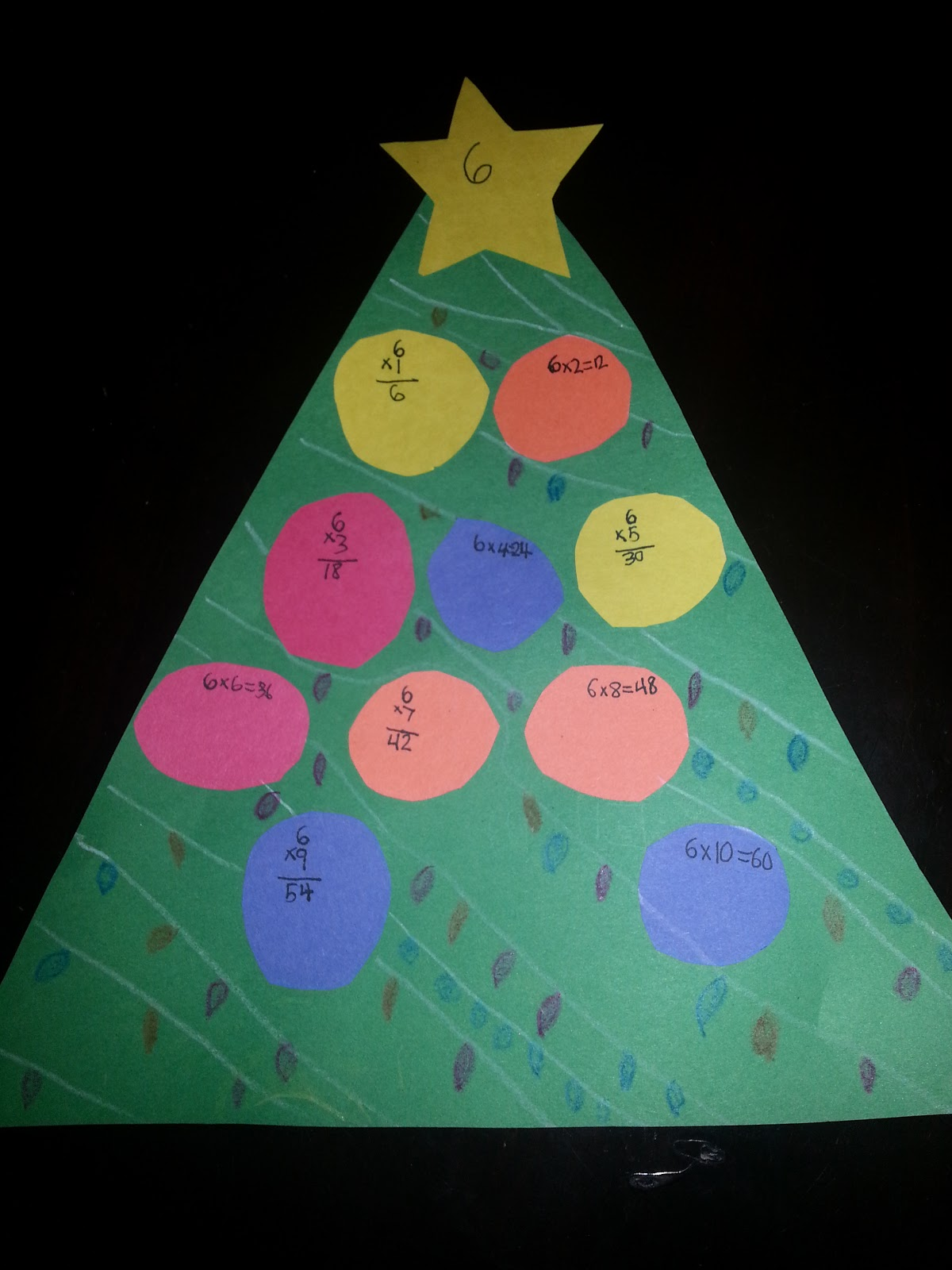 The Stepmom Files: Christmas Math Project