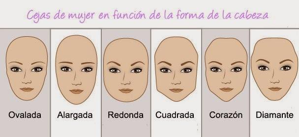Cejas perfectas for Cejas para cara cuadrada