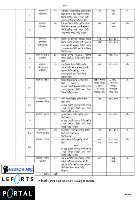 64010 10150695668545923 744 33rd BCS Preliminary Circular Bangladesh