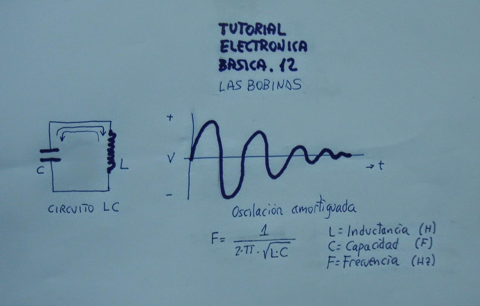 Circuito Lc : Ciencia inventos y experimentos en casa tutorial de