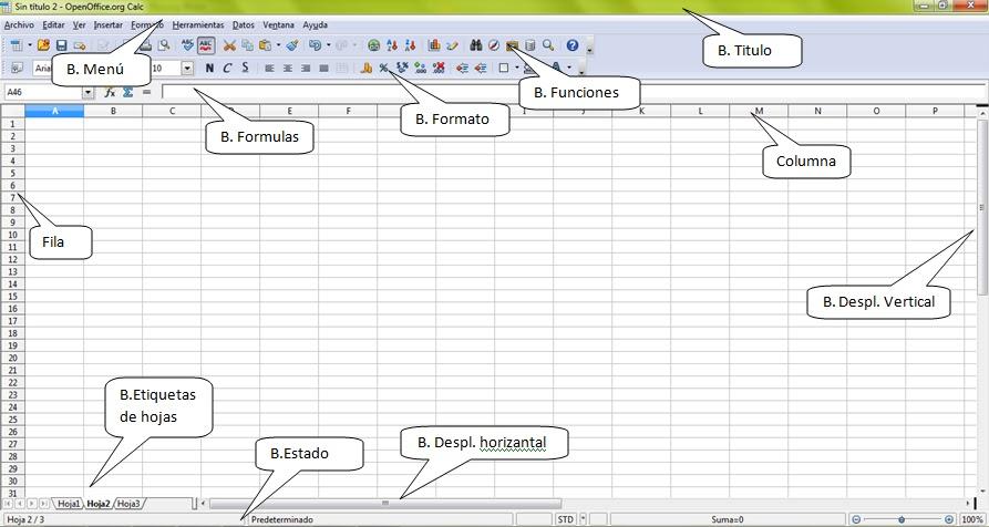 OpenOffice Calc Ultimatum: Elementos de la ventana de OpenOffice Cacl