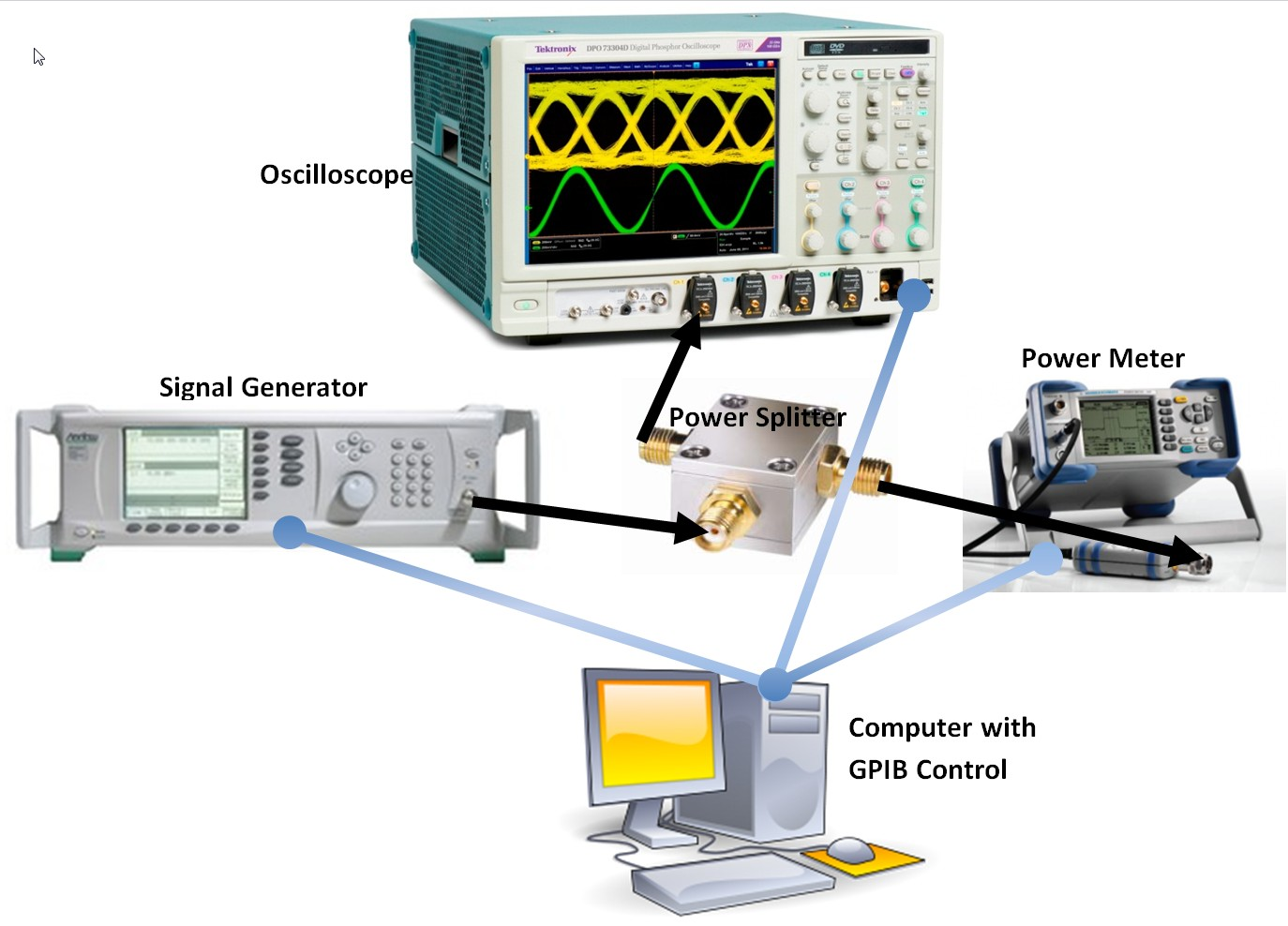Bode Analyzer Connections : Joel avrunin s effective bits of knowledge how to make an