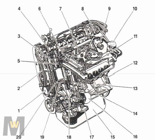 g n ralit s du moteur les composants d 39 un moteur d 39 automobile m canique world. Black Bedroom Furniture Sets. Home Design Ideas