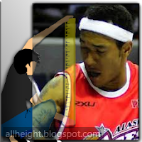 Calvin Abueva Height - How Tall