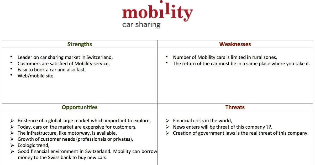 telus mobility swot analysis Ebscohost serves thousands of libraries with premium essays, articles and other content including telus corporation swot analysis get access to over 12 million other articles.