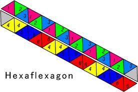 Hexaflexagon Directions and Templates   MrCoreyMath