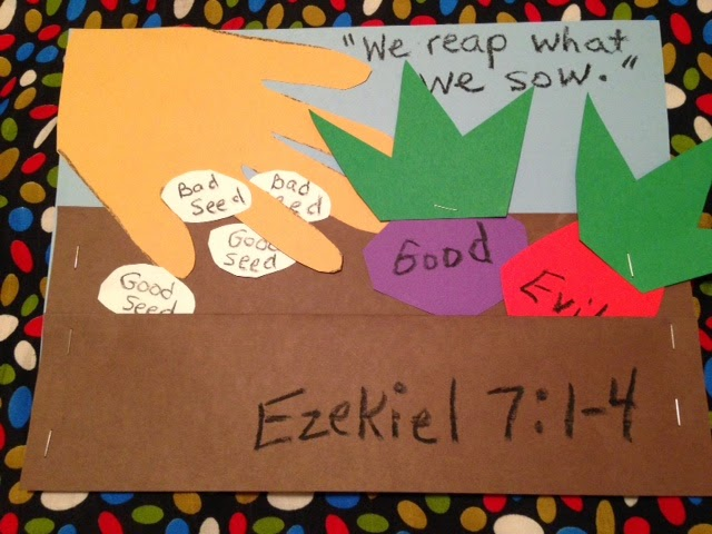 Ezekiel bible study lessons