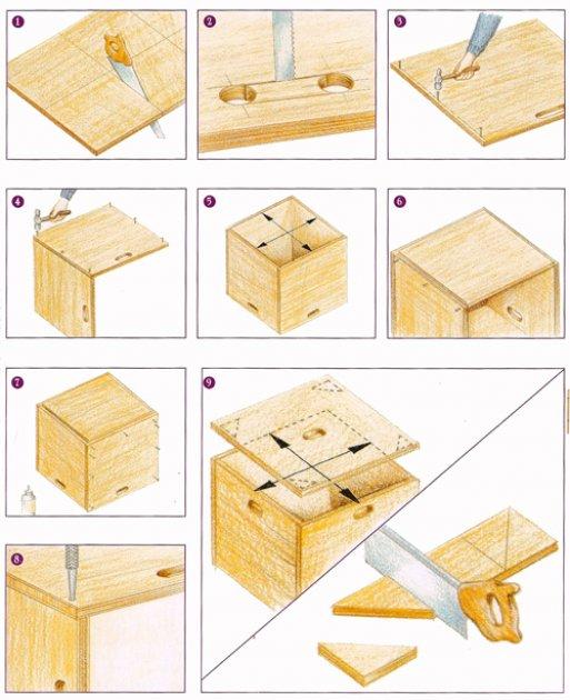 Como hacer una caja para guardar juguetes como se hace - Cajas de madera para guardar juguetes ...