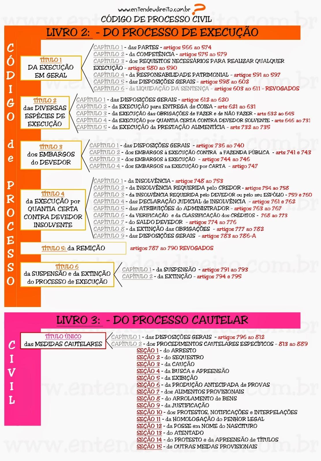Codigo Civil Ecuatoriano Abril De 2015 | newhairstylesformen2014.com