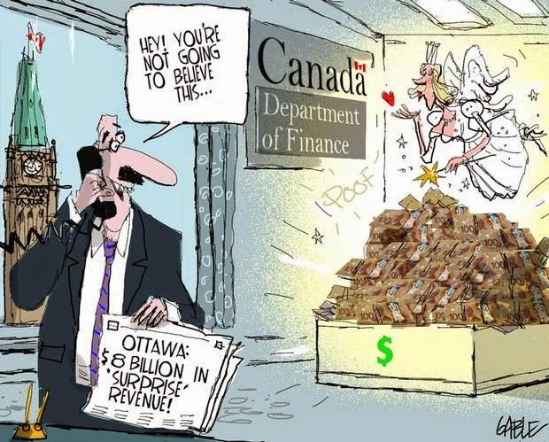 Brian Gable: Surprise revenue.