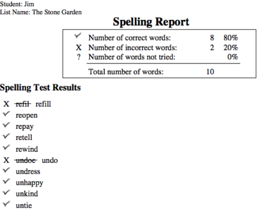 spelling essays Sparknotes online free test prep let's take a look at the 0-to-6 score in more detail gre essay graders are told to grade holisticallythat is, although the graders are looking for specific elements in your essays, no element is assigned a particular weight.