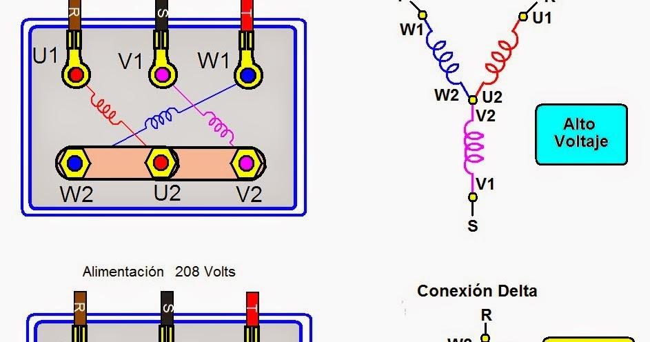 coparoman  motores el u00e9ctricos trif u00e1sicos de 6 terminales