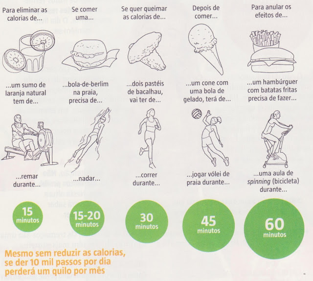 Como corrigir os disparates na dieta