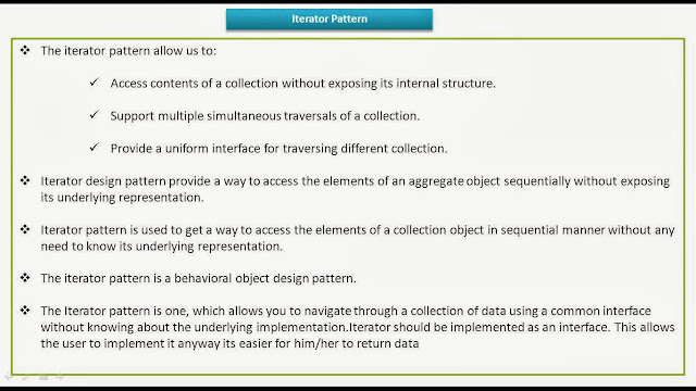 Iterator Design Pattern In Java Youtube