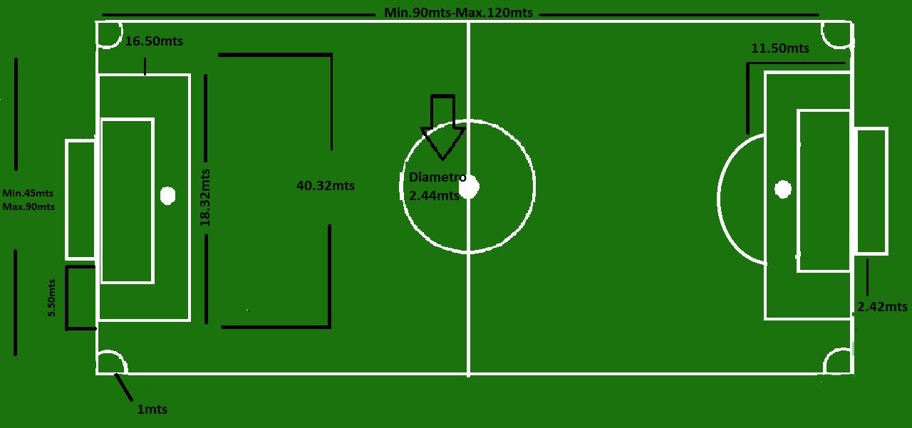 Mundial de futbol Brasil Dibujo de cancha de futbol profesional y