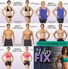 21 day fix, 21 Day Fix on sale, 21 day fix support, Beachbody's 21 day fix, Test group for the 21 day fix, Sara Stakeley, Sarastakeley.com, online support, motivation, get results, wedding weight loss,