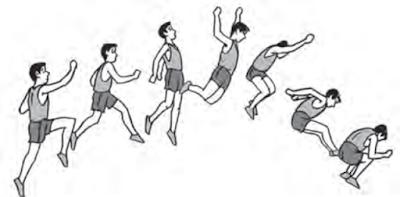 http://www.tutorialolahraga.com/2015/11/teknik-melayang-gaya-menggantung.html