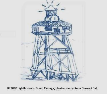 how to become a sherington lighthouse keeper