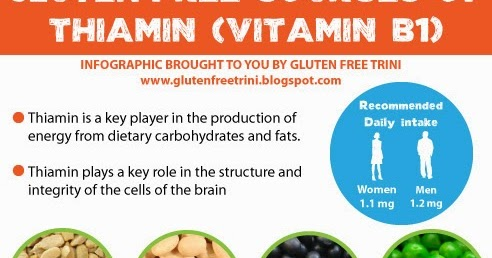 Foods That Have Vitamin K