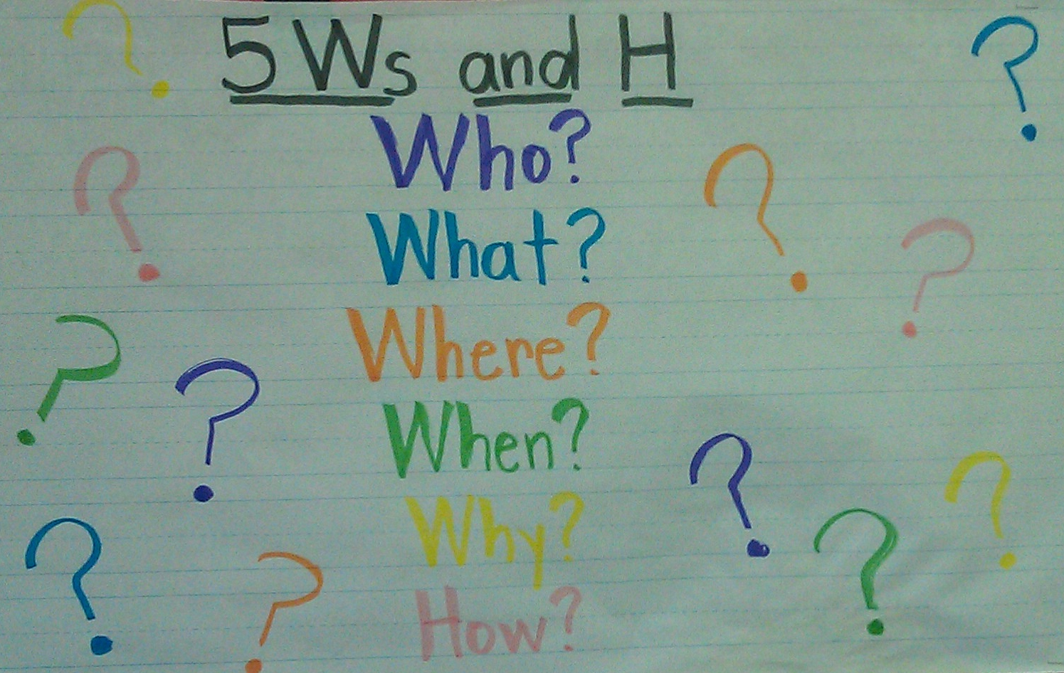 Lucky in Learning: 5Ws and H and I\'m Taking It Back to the Old School