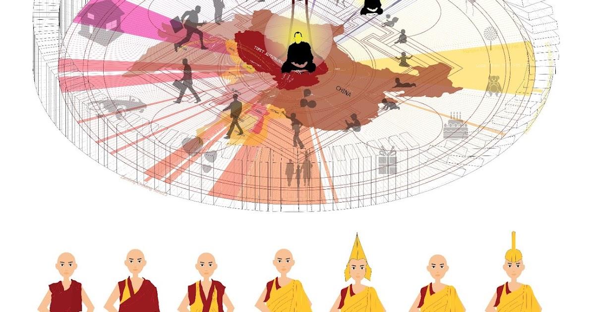 Speaking To Architecture  Tibetan Buddhism  Gelukpa