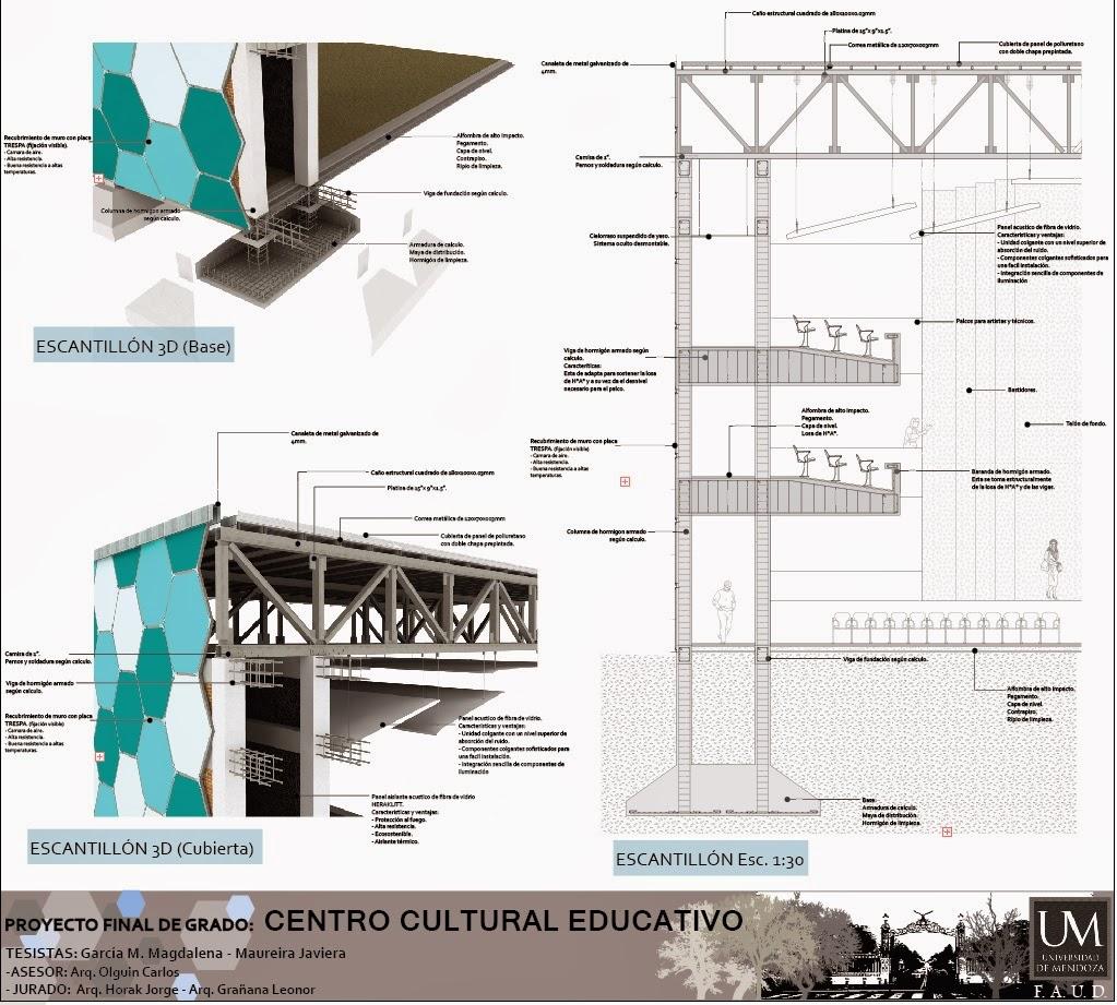 Arquitectura y dise o laminas tesis final de grado for Blog arquitectura y diseno