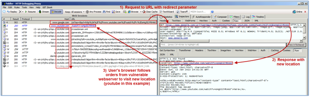 how to add parameter in response.redirect