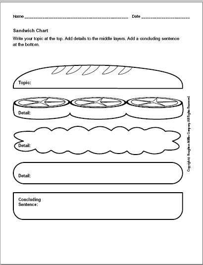 Hong chung hee 76 59 39 story mapping 39 with a graphic organager for Sandwich template for writing