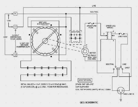 e2d1ea2521f Energía alternativa para Urantia