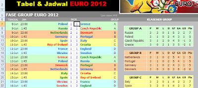euro 2012 schedule excel