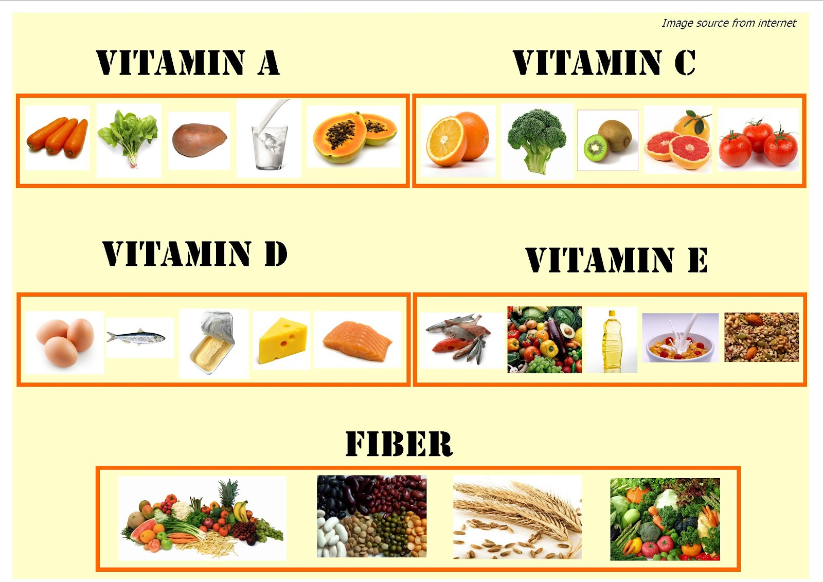 vitamin c content in vegetables Vegetables serve as sources of vitamins and minerals in foods vitamin c is well documented as an antioxidant but can also be lost on processing being a water soluble vitamin the effect of some drying methods on the vitamin c content of green leafy vegetables was investigated standard method of analysis was used for.