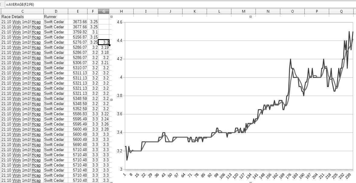 Betfair trading bot strategies