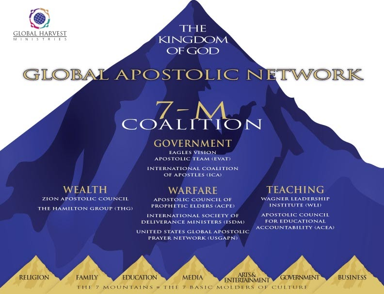 Ratherexposethem  New Apostolic Reformation  Third Wave  Dominionism  7 Mountains Mandate