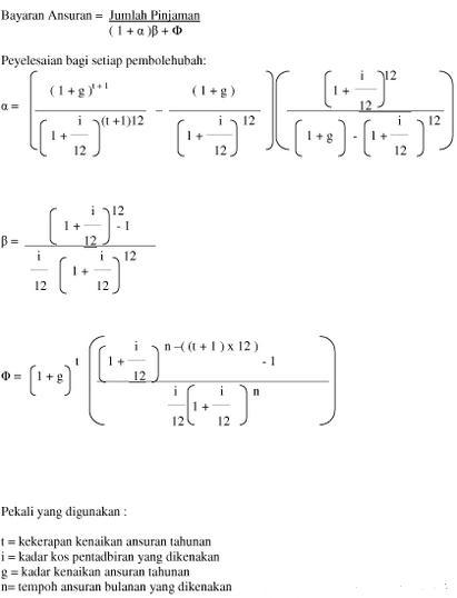 Ptptn 1 Ujrah Or 3 Conventional Hepymoments
