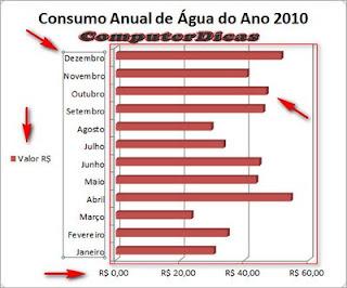 Excel - Gráficos
