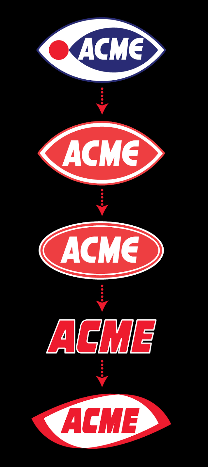 Acme dating
