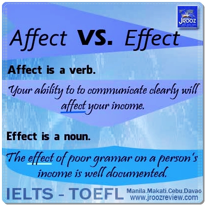 Affect Vs Effect Learn English With Pictures